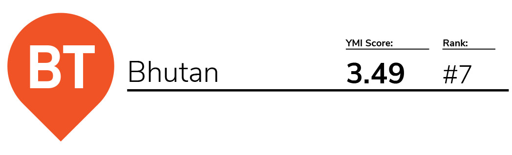 YMI 2018 – Bhutan