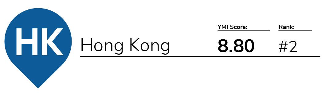 YMI 2018 – Hong Kong